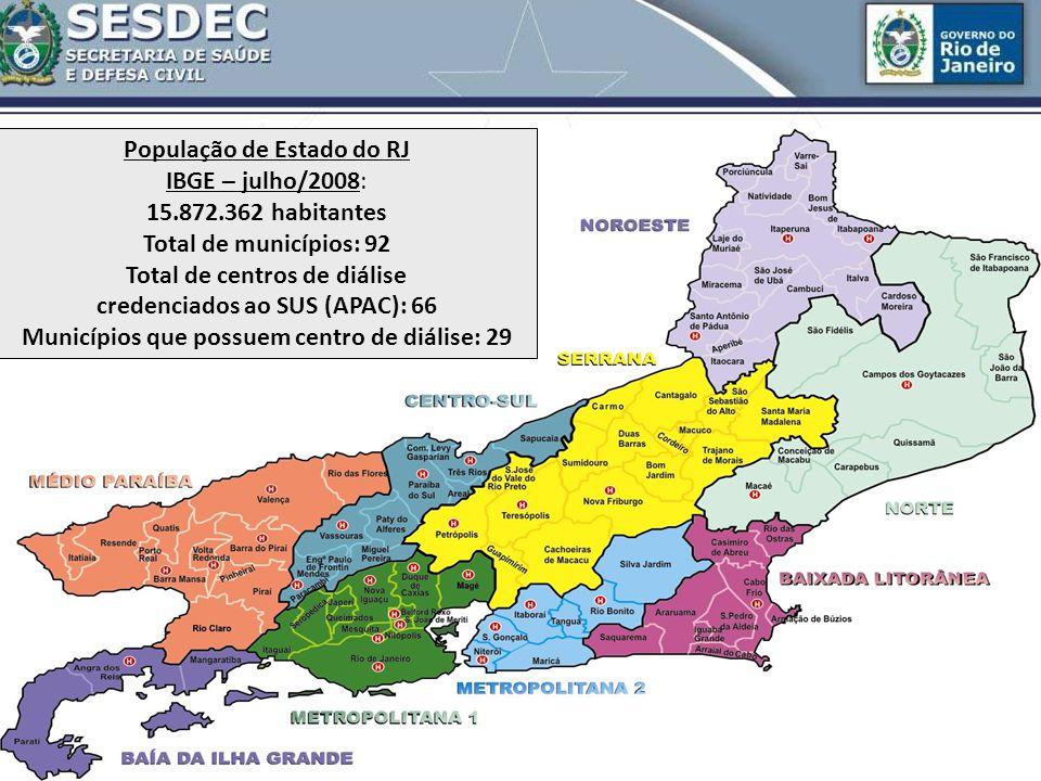 População de Estado do RJ IBGE – julho/2008: 15.872.362 habitantes Total de municípios: 92 Total de centros de diálise credenciados ao SUS (APAC): 66
