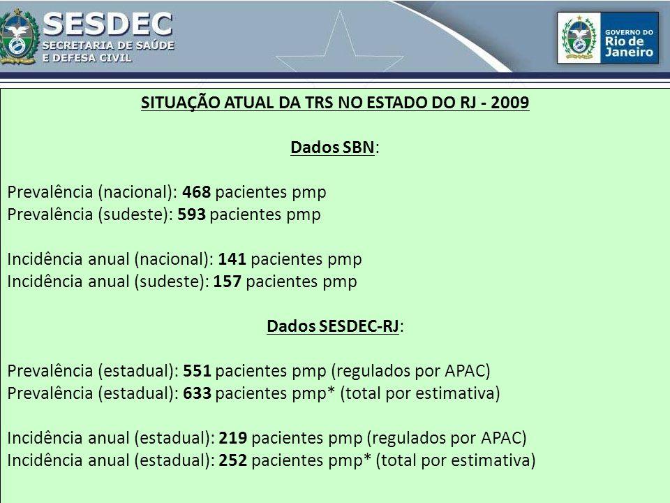 SITUAÇÃO ATUAL DA TRS NO ESTADO DO RJ - 2009 Dados SBN: Prevalência (nacional): 468 pacientes pmp Prevalência (sudeste): 593 pacientes pmp Incidência