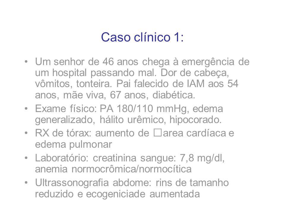 Caso clínico 1: Um senhor de 46 anos chega à emergência de um hospital passando mal. Dor de cabeça, vômitos, tonteira. Pai falecido de IAM aos 54 anos