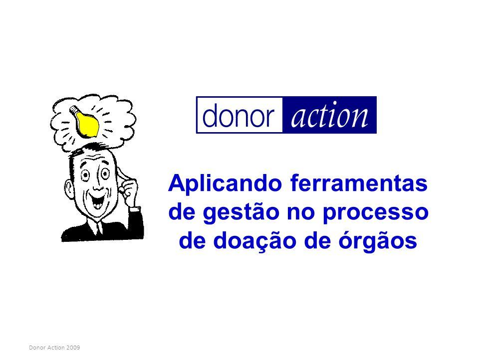 Donor Action 2009 Aplicando ferramentas de gestão no processo de doação de órgãos