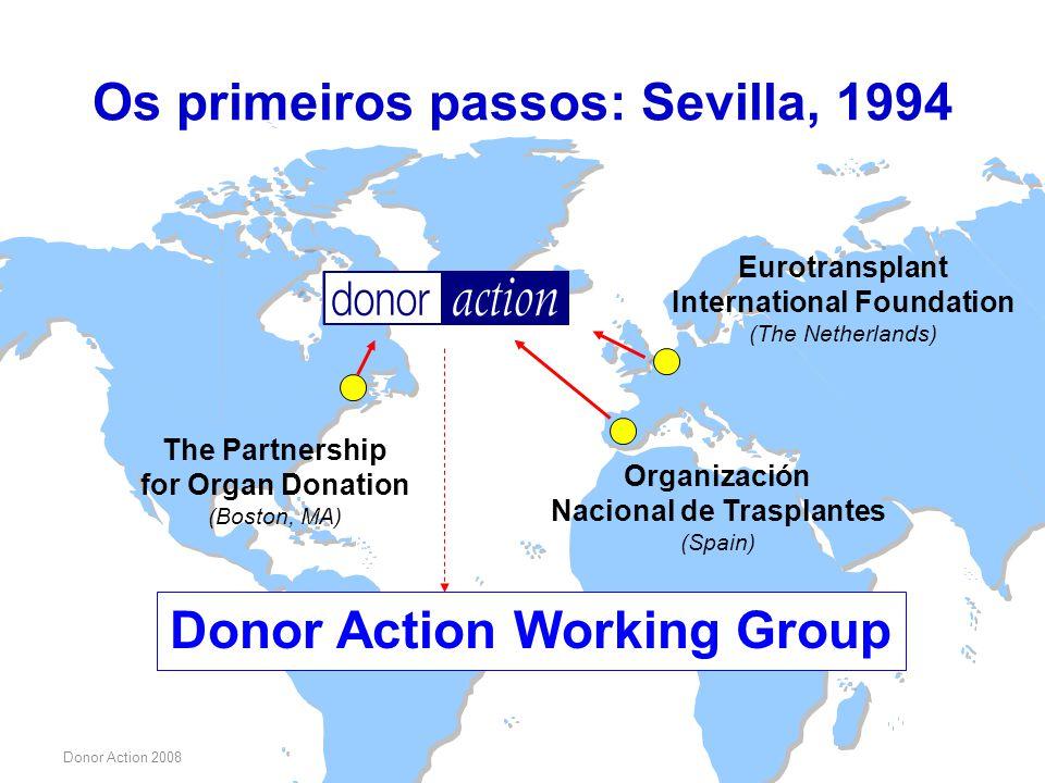Donor Action 2008 Os primeiros passos: Sevilla, 1994 Eurotransplant International Foundation (The Netherlands) Organización Nacional de Trasplantes (S
