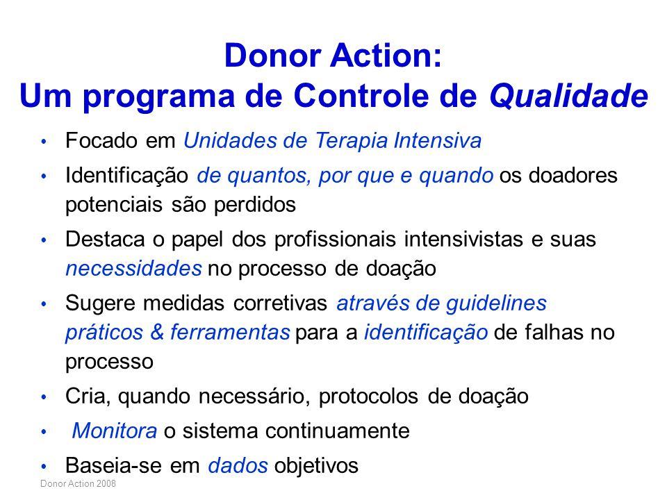 Donor Action 2008 Focado em Unidades de Terapia Intensiva Identificação de quantos, por que e quando os doadores potenciais são perdidos Destaca o pap