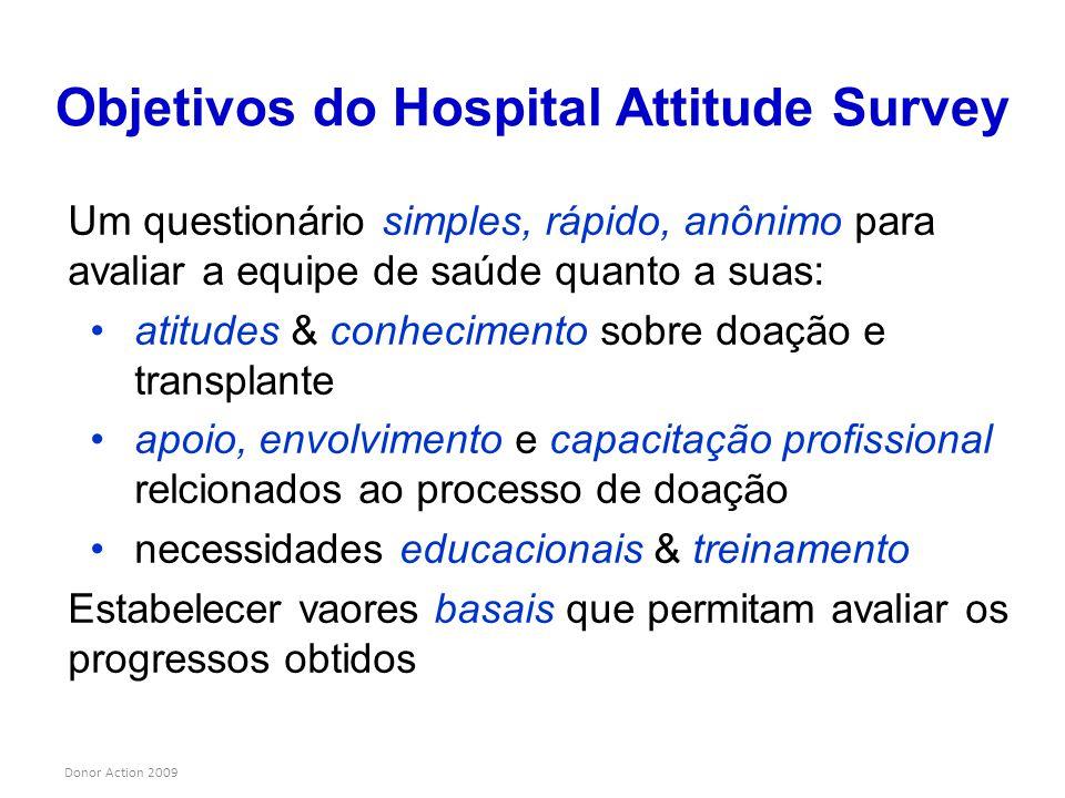 Donor Action 2009 Objetivos do Hospital Attitude Survey Um questionário simples, rápido, anônimo para avaliar a equipe de saúde quanto a suas: atitude