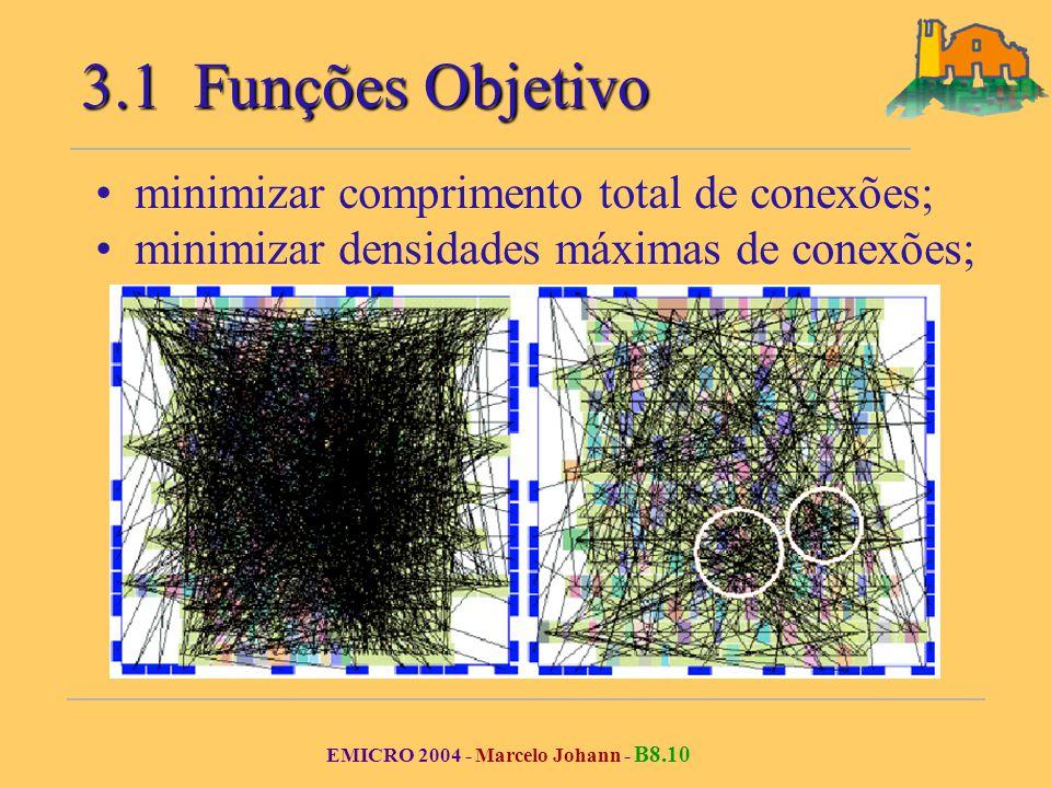 EMICRO 2004 - Marcelo Johann - B8.10 minimizar comprimento total de conexões; minimizar densidades máximas de conexões; 3.1 Funções Objetivo