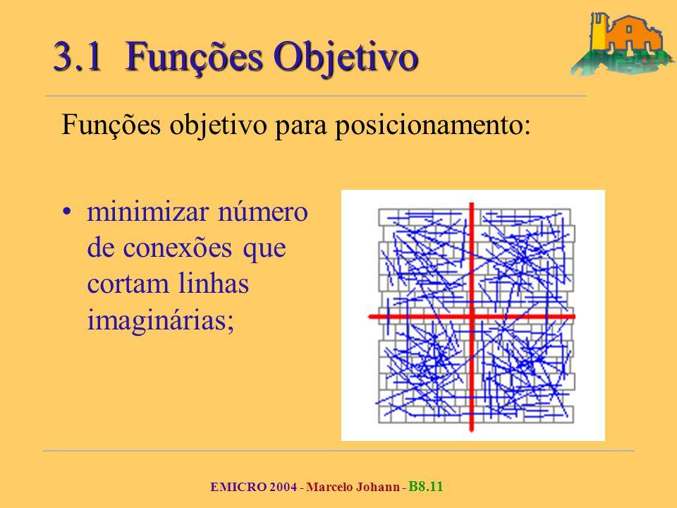 EMICRO 2004 - Marcelo Johann - B8.11 Funções objetivo para posicionamento: minimizar número de conexões que cortam linhas imaginárias; 3.1 Funções Objetivo