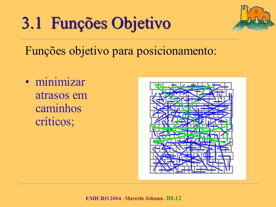 EMICRO 2004 - Marcelo Johann - B8.12 minimizar atrasos em caminhos críticos; Funções objetivo para posicionamento: 3.1 Funções Objetivo