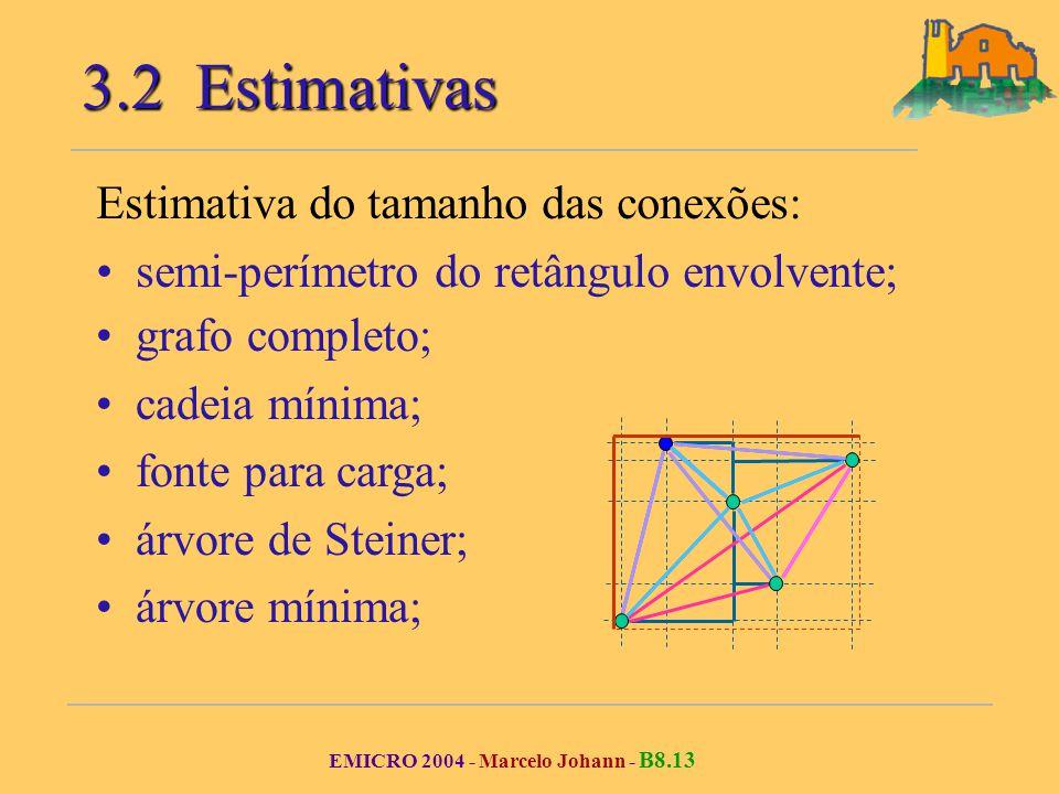 EMICRO 2004 - Marcelo Johann - B8.13 3.2 Estimativas Estimativa do tamanho das conexões: semi-perímetro do retângulo envolvente; grafo completo; cadeia mínima; fonte para carga; árvore de Steiner; árvore mínima;