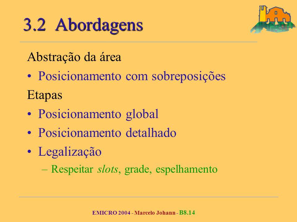 EMICRO 2004 - Marcelo Johann - B8.14 3.2 Abordagens Abstração da área Posicionamento com sobreposições Etapas Posicionamento global Posicionamento detalhado Legalização –Respeitar slots, grade, espelhamento
