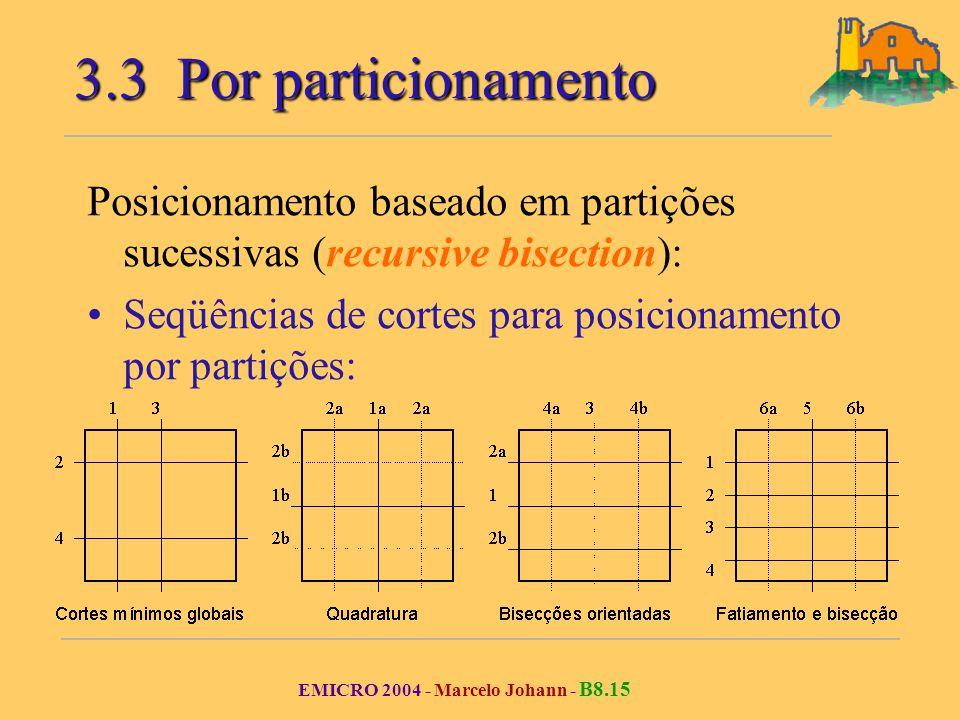 EMICRO 2004 - Marcelo Johann - B8.15 3.3 Por particionamento Posicionamento baseado em partições sucessivas (recursive bisection): Seqüências de cortes para posicionamento por partições: