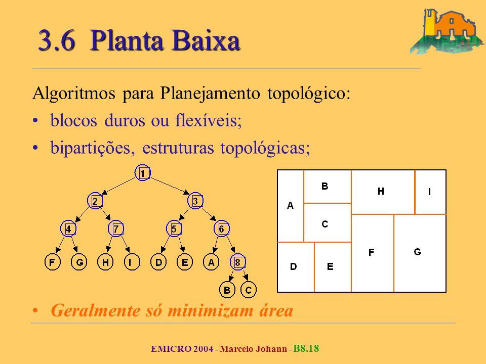 EMICRO 2004 - Marcelo Johann - B8.18 3.6 Planta Baixa Algoritmos para Planejamento topológico: blocos duros ou flexíveis; bipartições, estruturas topológicas; Geralmente só minimizam área