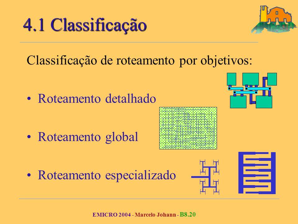 EMICRO 2004 - Marcelo Johann - B8.20 Classificação de roteamento por objetivos: Roteamento detalhado Roteamento global Roteamento especializado 4.1 Classificação
