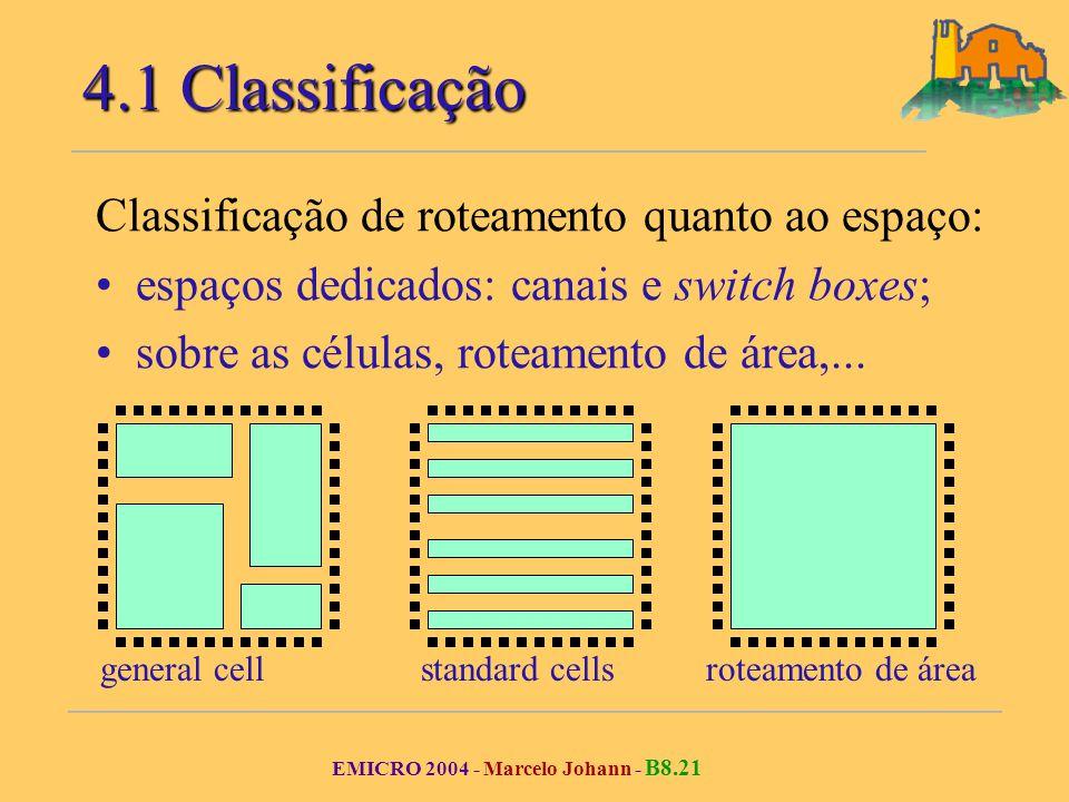 EMICRO 2004 - Marcelo Johann - B8.21 Classificação de roteamento quanto ao espaço: espaços dedicados: canais e switch boxes; sobre as células, roteamento de área,...