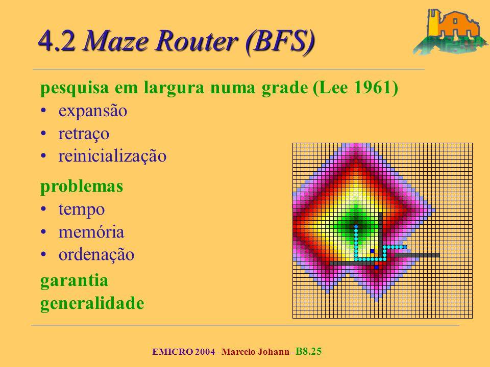 EMICRO 2004 - Marcelo Johann - B8.25 4.2 Maze Router (BFS) pesquisa em largura numa grade (Lee 1961) expansão retraço reinicialização problemas tempo memória ordenação garantia generalidade