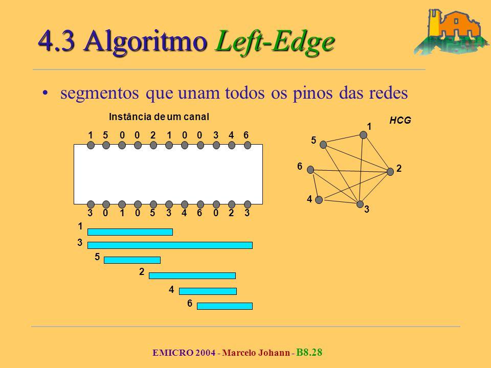 EMICRO 2004 - Marcelo Johann - B8.28 4.3 Algoritmo Left-Edge segmentos que unam todos os pinos das redes 105006 060 2 02 10 153 3 33 4 4 Instância de um canal HCG 1 2 3 4 5 6 1 3 5 2 4 6