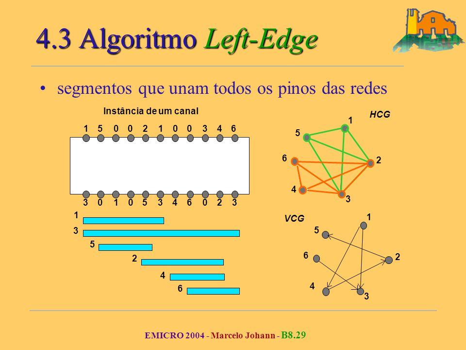 EMICRO 2004 - Marcelo Johann - B8.29 4.3 Algoritmo Left-Edge segmentos que unam todos os pinos das redes 105006 060 2 02 10 153 3 33 4 4 Instância de um canal HCG 1 2 3 4 5 6 VCG 1 2 3 4 5 6 1 3 5 2 4 6