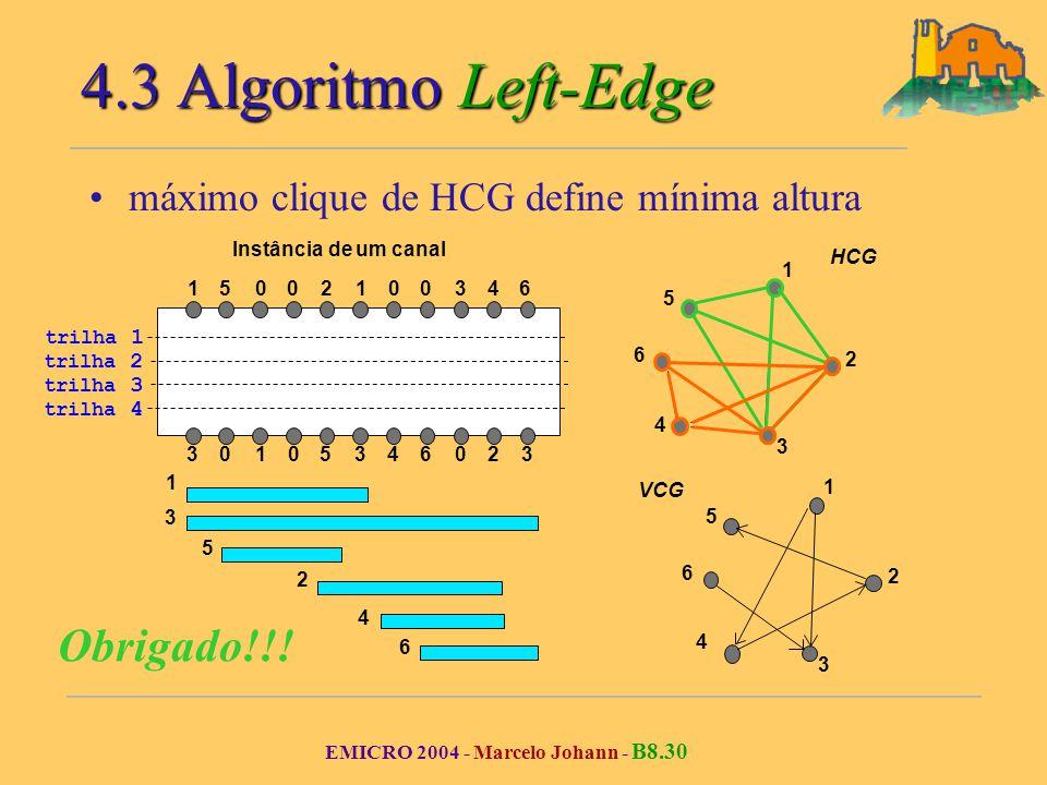 EMICRO 2004 - Marcelo Johann - B8.30 4.3 Algoritmo Left-Edge máximo clique de HCG define mínima altura 105006 060 2 02 10 153 3 33 4 4 Instância de um canal HCG 1 2 3 4 5 6 VCG 1 2 3 4 5 6 1 3 5 2 4 6 trilha 1 trilha 2 trilha 3 trilha 4 Obrigado!!!