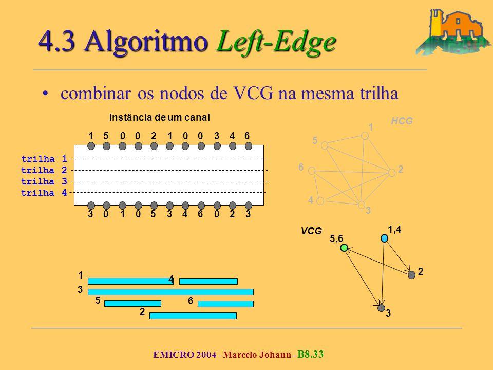 EMICRO 2004 - Marcelo Johann - B8.33 4.3 Algoritmo Left-Edge combinar os nodos de VCG na mesma trilha 105006 060 2 02 10 153 3 33 4 4 Instância de um canal VCG 5,6 1,4 2 3 HCG 1 2 3 4 5 6 trilha 1 trilha 2 trilha 3 trilha 4 3 2 1 4 5 6