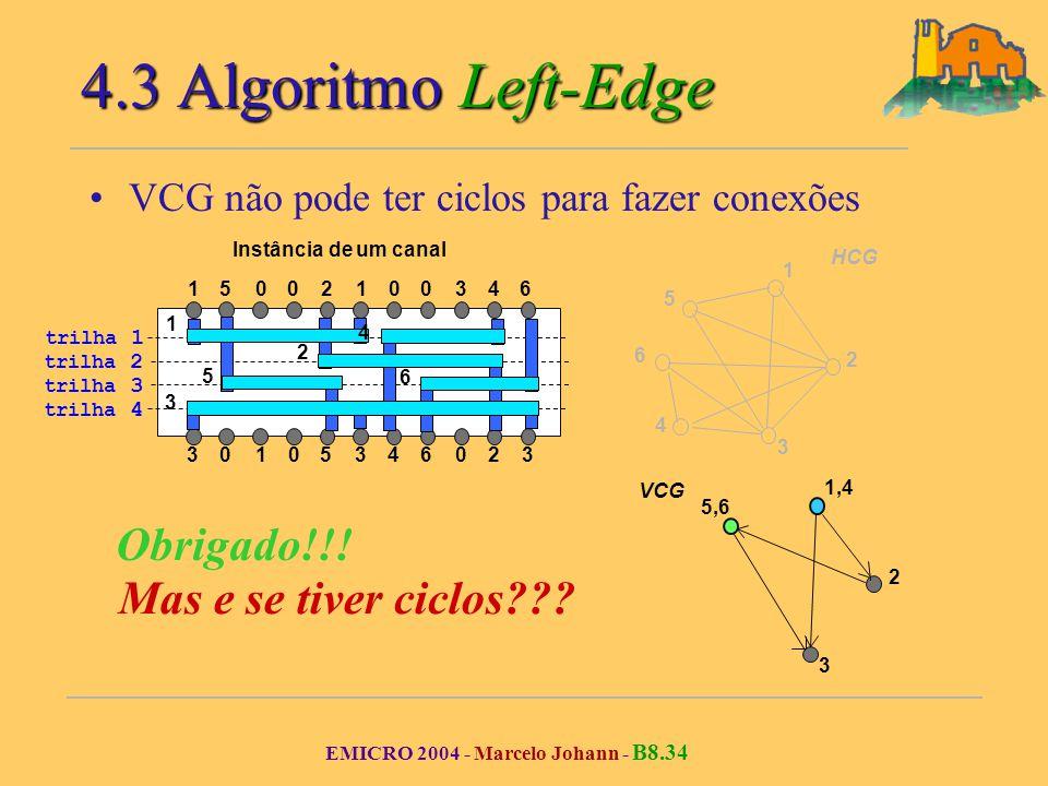 EMICRO 2004 - Marcelo Johann - B8.34 4.3 Algoritmo Left-Edge VCG não pode ter ciclos para fazer conexões 105006 060 2 02 10 153 3 33 4 4 Instância de um canal HCG 1 2 3 4 5 6 VCG 5,6 1,4 2 3 Mas e se tiver ciclos .