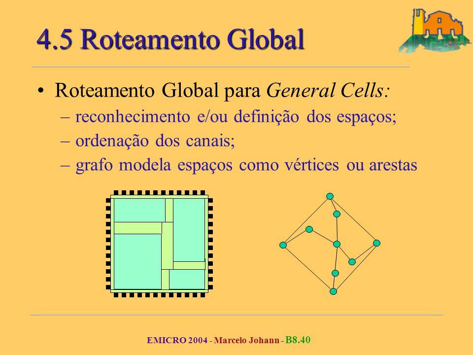 EMICRO 2004 - Marcelo Johann - B8.40 Roteamento Global para General Cells: –reconhecimento e/ou definição dos espaços; –ordenação dos canais; –grafo modela espaços como vértices ou arestas 4.5 Roteamento Global