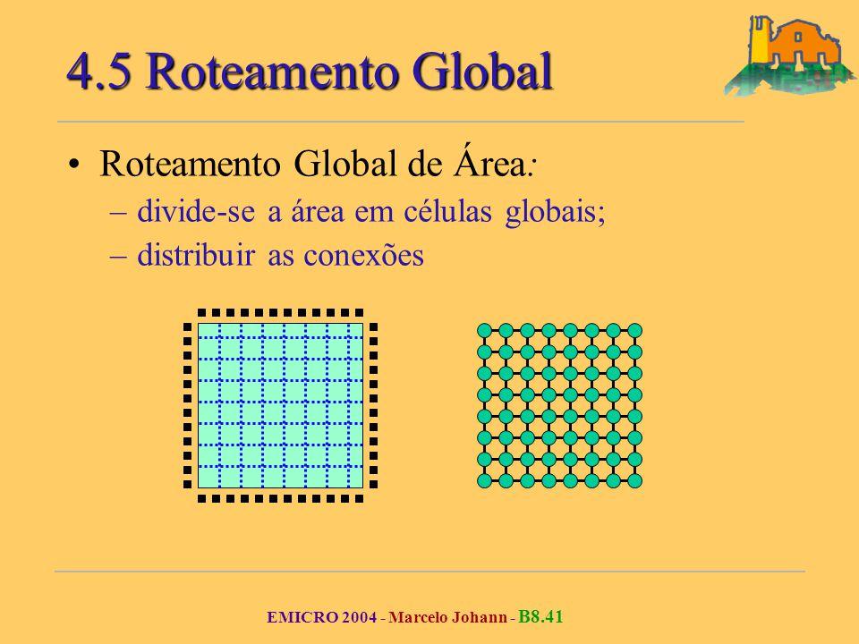 EMICRO 2004 - Marcelo Johann - B8.41 Roteamento Global de Área: –divide-se a área em células globais; –distribuir as conexões 4.5 Roteamento Global
