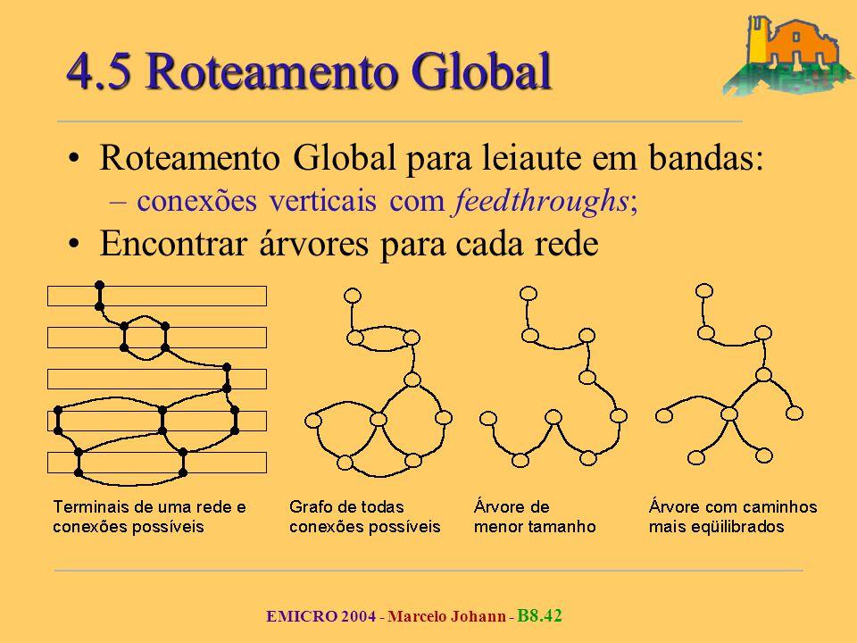 EMICRO 2004 - Marcelo Johann - B8.42 Roteamento Global para leiaute em bandas: –conexões verticais com feedthroughs; Encontrar árvores para cada rede 4.5 Roteamento Global
