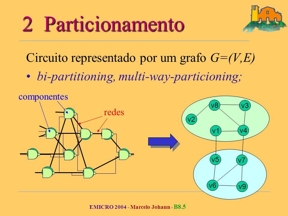 EMICRO 2004 - Marcelo Johann - B8.5 2 Particionamento Circuito representado por um grafo G=(V,E) bi-partitioning, multi-way-particioning; v1 v2 v3 v4 v5 v6 v7 v8 v9 v1 v2 v3 v4 v5 v6 v7 v8 v9 componentes redes