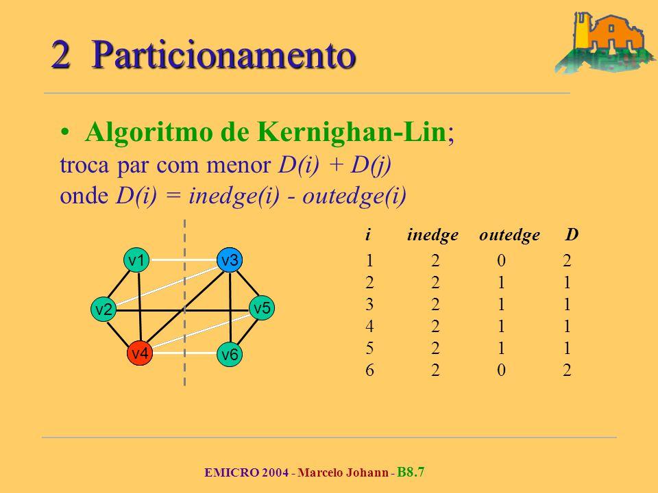 EMICRO 2004 - Marcelo Johann - B8.7 2 Particionamento Algoritmo de Kernighan-Lin; troca par com menor D(i) + D(j) onde D(i) = inedge(i) - outedge(i) v1v2v3v4v5v3v4v3 v4 v6 i inedge outedge D 1110 212-1 303-3 403-3 512-1 6110 i inedge outedge D 1202 2211 3211 4211 5211 6202