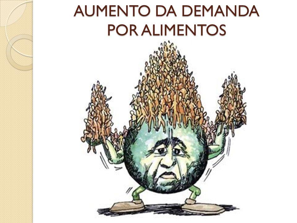 AUMENTO DA DEMANDA POR ALIMENTOS