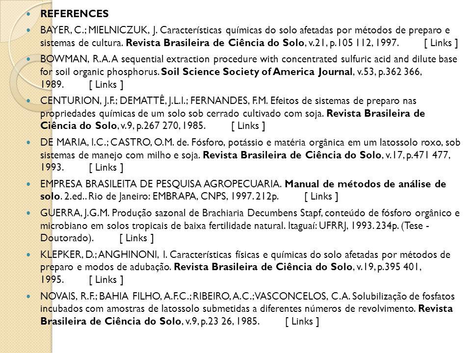 REFERENCES BAYER, C.; MIELNICZUK, J. Características químicas do solo afetadas por métodos de preparo e sistemas de cultura. Revista Brasileira de Ciê