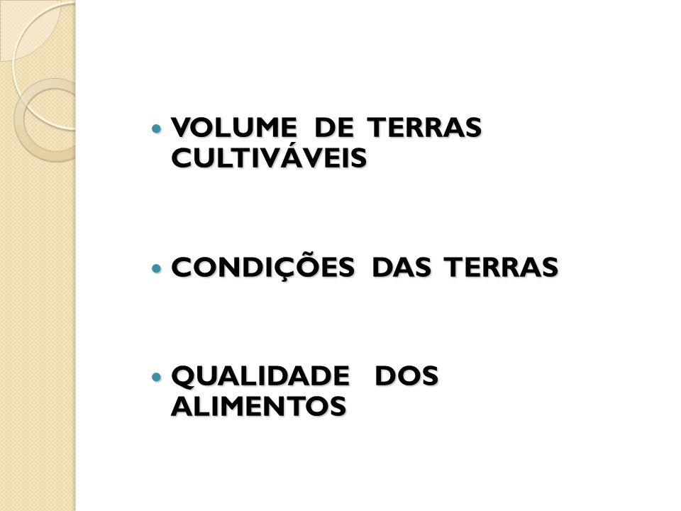 VOLUME DE TERRAS CULTIVÁVEIS VOLUME DE TERRAS CULTIVÁVEIS CONDIÇÕES DAS TERRAS CONDIÇÕES DAS TERRAS QUALIDADE DOS ALIMENTOS QUALIDADE DOS ALIMENTOS