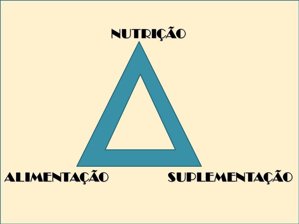 OMEGA 3 No Brasil a proporção é de 20 / 1 Omega 6 / Omega 3