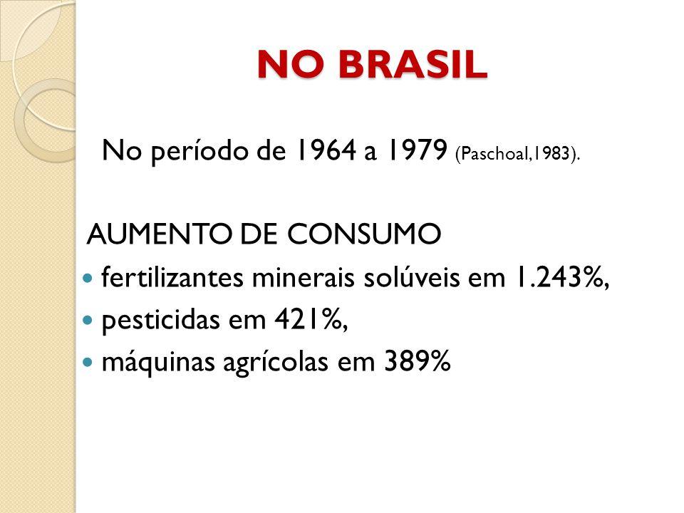 No período de 1964 a 1979 (Paschoal,1983). AUMENTO DE CONSUMO fertilizantes minerais solúveis em 1.243%, pesticidas em 421%, máquinas agrícolas em 389