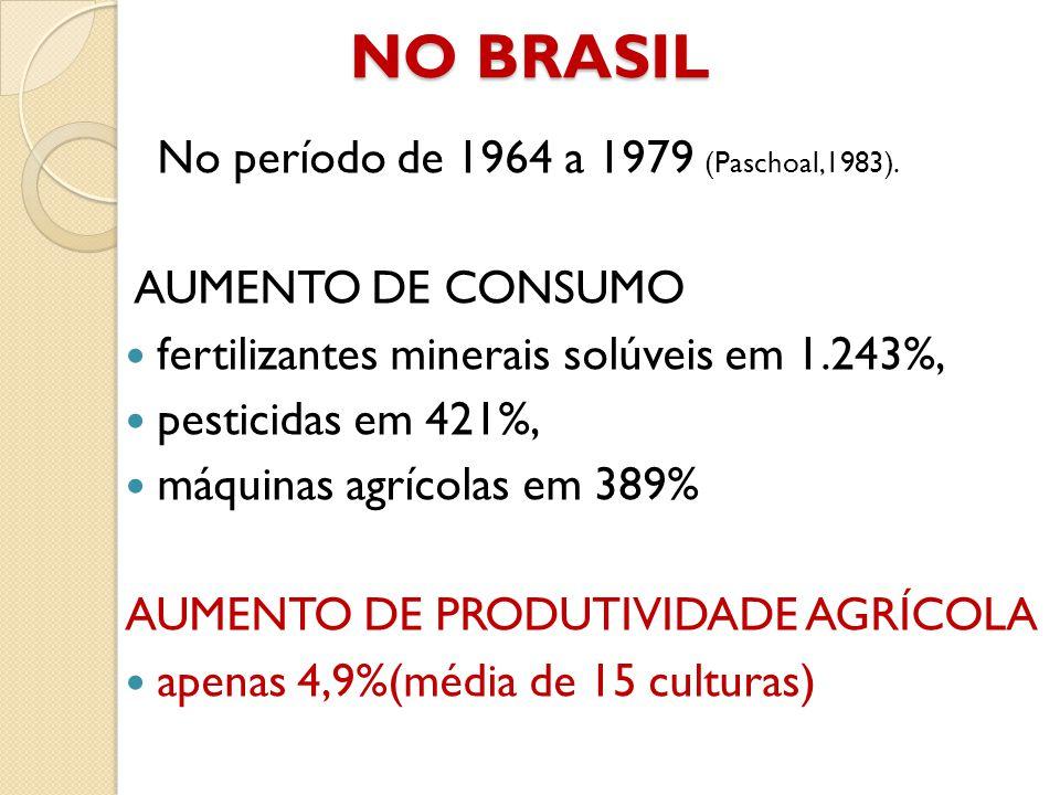 NO BRASIL No período de 1964 a 1979 (Paschoal,1983). AUMENTO DE CONSUMO fertilizantes minerais solúveis em 1.243%, pesticidas em 421%, máquinas agríco