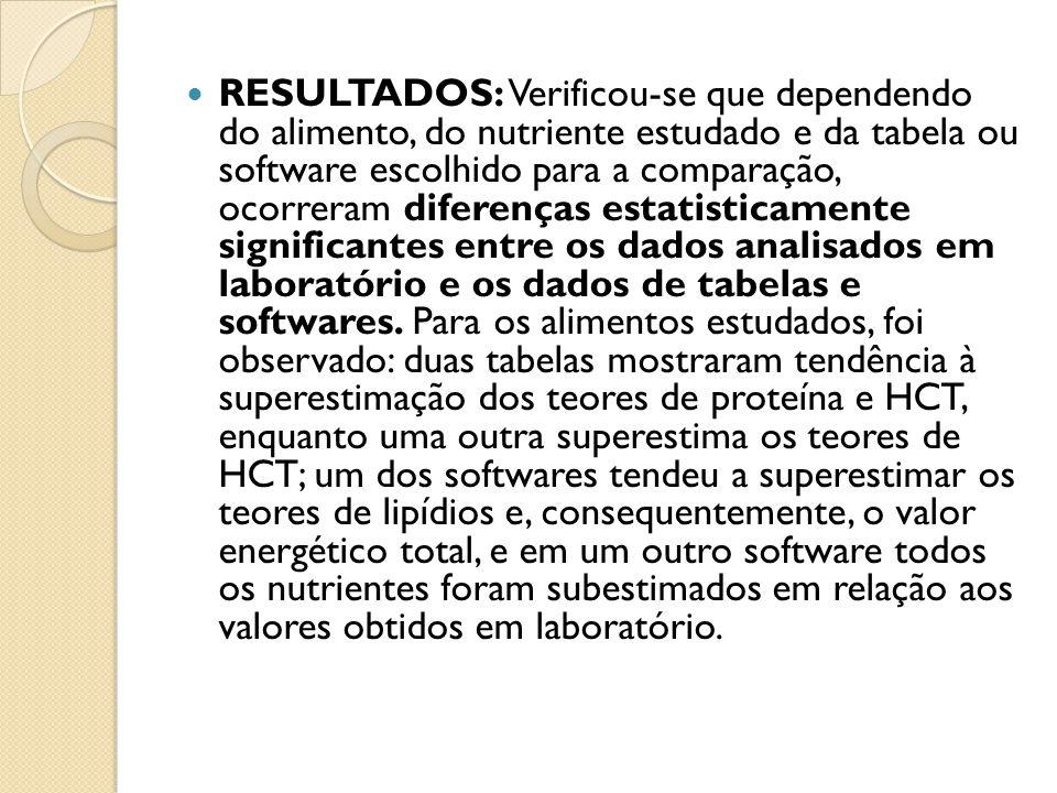 RESULTADOS: Verificou-se que dependendo do alimento, do nutriente estudado e da tabela ou software escolhido para a comparação, ocorreram diferenças e
