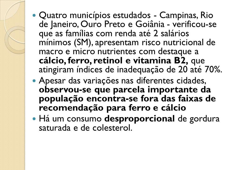 Quatro municípios estudados - Campinas, Rio de Janeiro, Ouro Preto e Goiânia - verificou-se que as famílias com renda até 2 salários mínimos (SM), apr