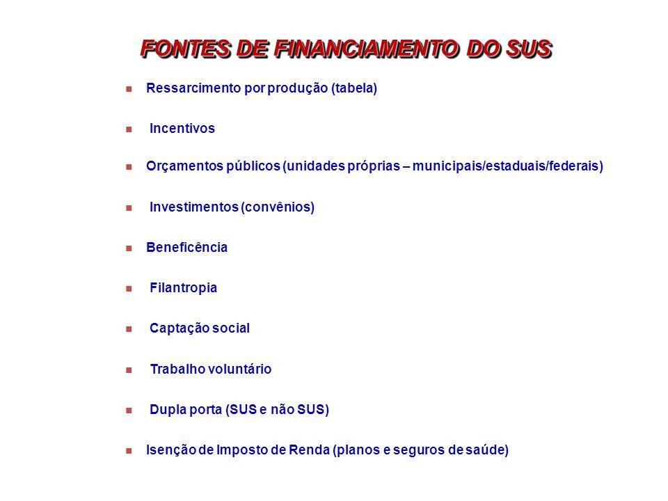 REGULAÇÃO DO MERCADO DEMEDICAMENTOS DEMEDICAMENTOS