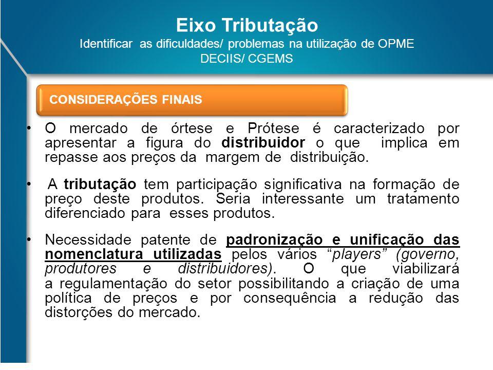 Amostra e Ensaios Monitoramento: Implantes Ortopédicos Amostra QuadrilJoelho Total 62,4%37,6% 213 Origem NacionalImportadoNacionalImportado 50,4%49,6 %46,2%53,8% Acabamento superficial, Marcação e rastreabilidade 132 7686426 Rugosidade, Esfericidade, Espessura do UHMWPE 66653952222 Tolerância dimensional2627--53 Análise metalográfica, dureza, líquidos penetrantes 495853 59219 Análise química42362122121 Compatibilidade de material29562139145 Ensaio em Prod.