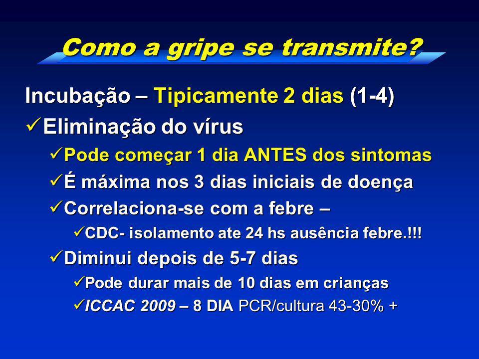 Como a gripe se transmite? Incubação – Tipicamente 2 dias (1-4) Eliminação do vírus Eliminação do vírus Pode começar 1 dia ANTES dos sintomas Pode com