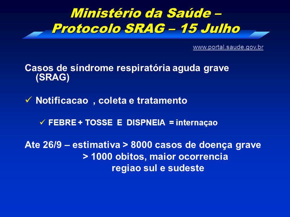 Ministério da Saúde – Protocolo SRAG – 15 Julho Ministério da Saúde – Protocolo SRAG – 15 Julho Casos de síndrome respiratória aguda grave (SRAG) Noti