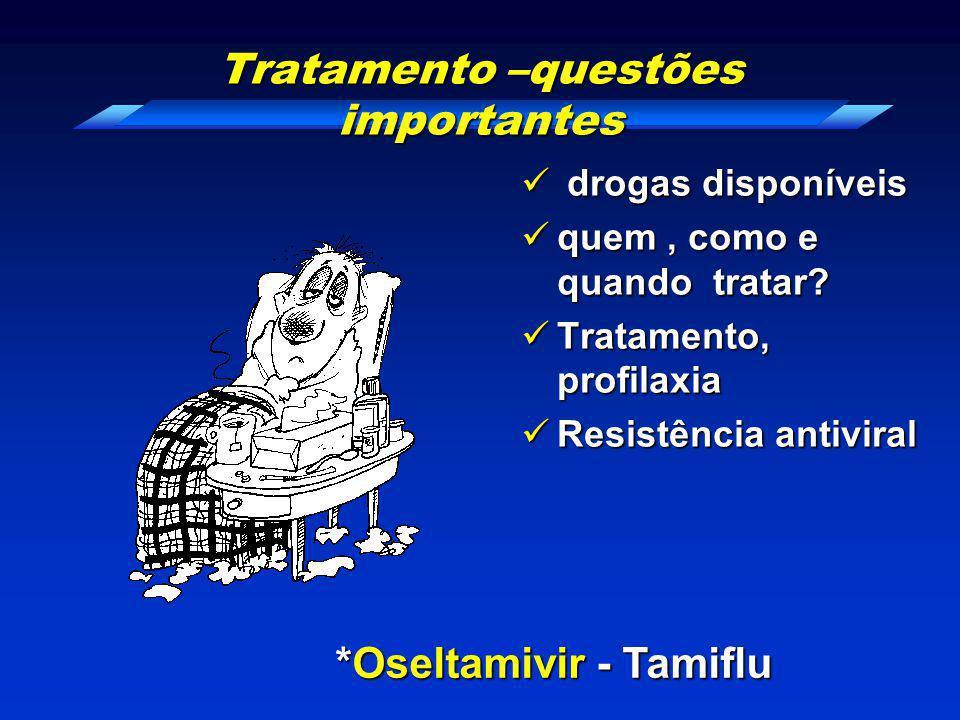 Tratamento –questões importantes drogas disponíveis quem, como e quando tratar? Tratamento, profilaxia Resistência antiviral *Oseltamivir - Tamiflu
