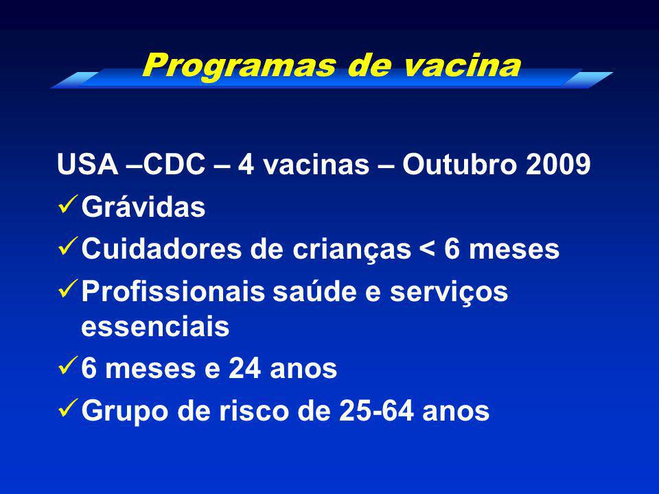 Programas de vacina USA –CDC – 4 vacinas – Outubro 2009 Grávidas Cuidadores de crianças < 6 meses Profissionais saúde e serviços essenciais 6 meses e