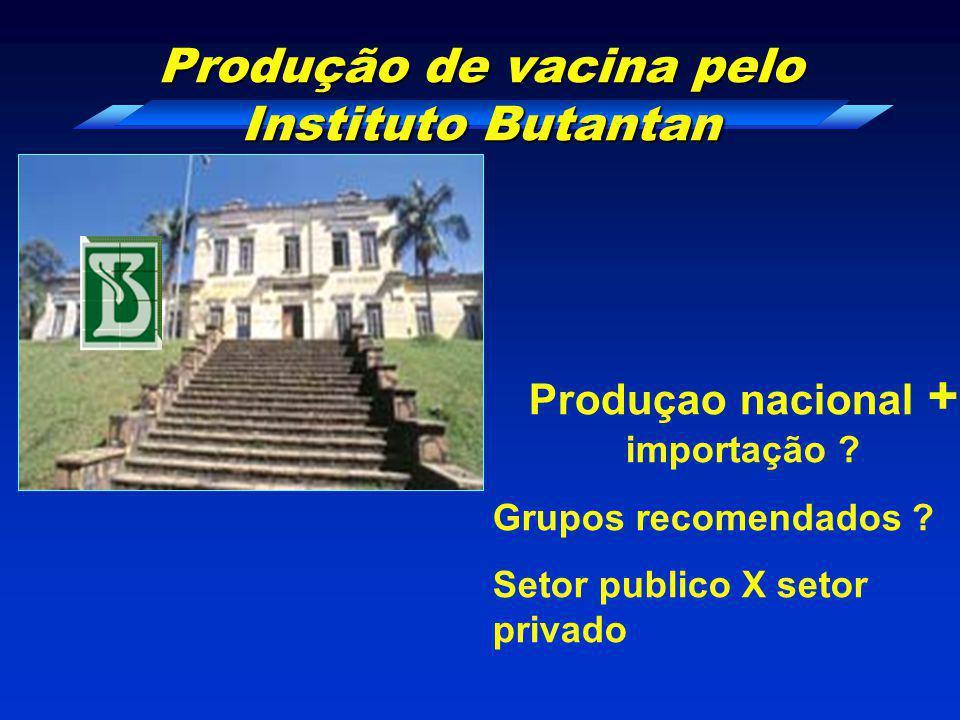 Produção de vacina pelo Instituto Butantan Produçao nacional + importação ? Grupos recomendados ? Setor publico X setor privado