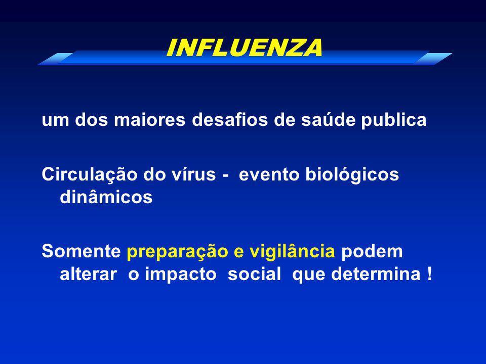 INFLUENZA um dos maiores desafios de saúde publica Circulação do vírus - evento biológicos dinâmicos Somente preparação e vigilância podem alterar o i