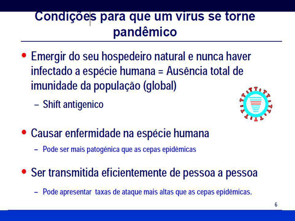 ~10%-20%-30% Infectados .BILHOES NO MUNDO ???. Sintomaticos Sem sintomas .
