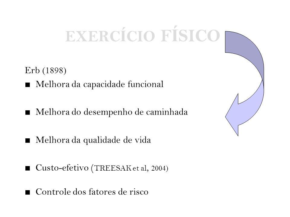EXERC Í CIO F Í SICO Erb (1898) ■ Melhora da capacidade funcional ■ Melhora do desempenho de caminhada ■ Melhora da qualidade de vida ■ Custo-efetivo