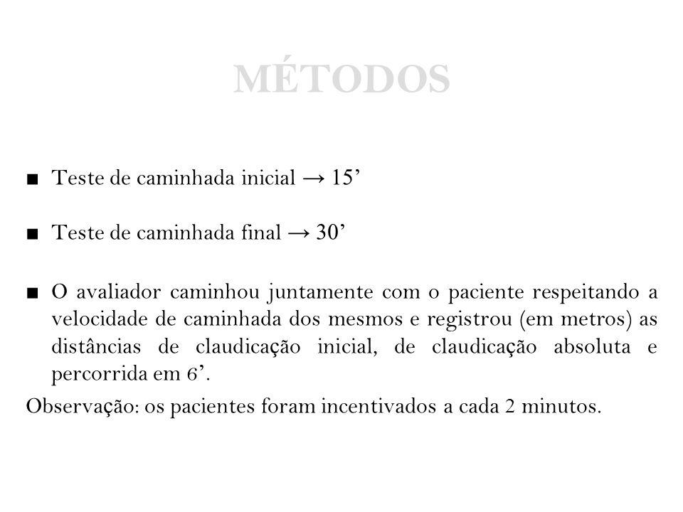 M É TODOS ■ Teste de caminhada inicial → 15' ■ Teste de caminhada final → 30' ■ O avaliador caminhou juntamente com o paciente respeitando a velocidad