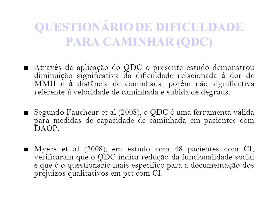 QUESTIONÁRIO DE DIFICULDADE PARA CAMINHAR (QDC) ■ Atrav é s da aplica ç ão do QDC o presente estudo demonstrou diminui ç ão significativa da dificulda