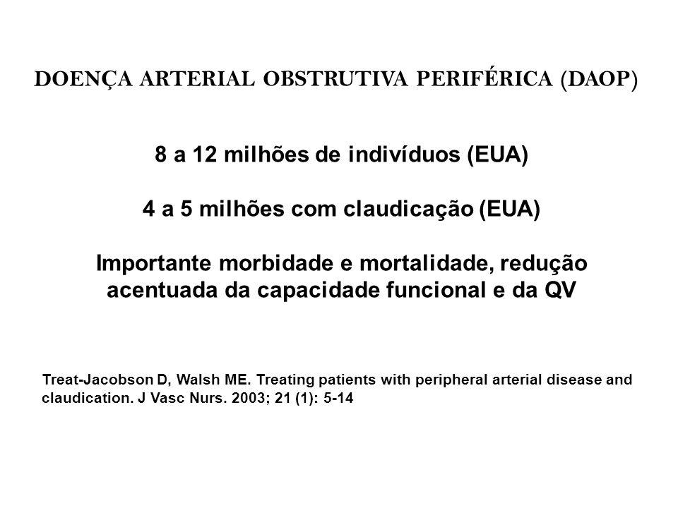 DAOP - CI ■ Atrofia muscular (MC GUIGAN, 2001 ) ■ Diminuição da mobilidade (COFFMAN e EBERHARDT, 2003 ) ■ Progressão da doença (dor em repouso, lesão trófica) Alto índice de morbidade e mortalidade cardiovascular e cerebrovascular ( 5, 10 e 15 anos → 30, 40 e 50%) (COFFMAN,1986; TASC,2000)