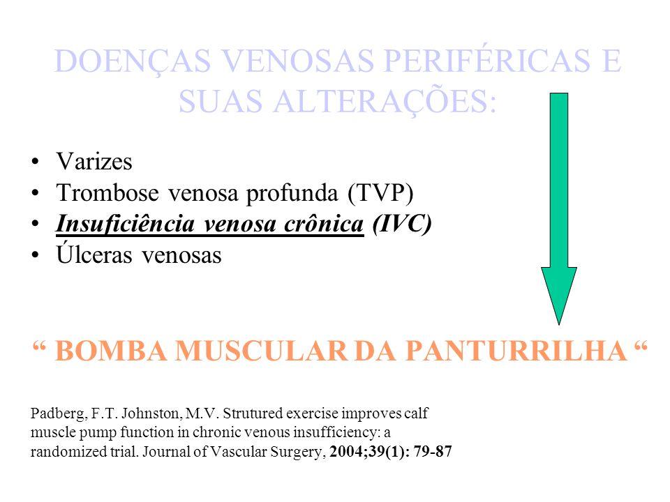 """DOENÇAS VENOSAS PERIFÉRICAS E SUAS ALTERAÇÕES: Varizes Trombose venosa profunda (TVP) Insuficiência venosa crônica (IVC) Úlceras venosas """" BOMBA MUSCU"""