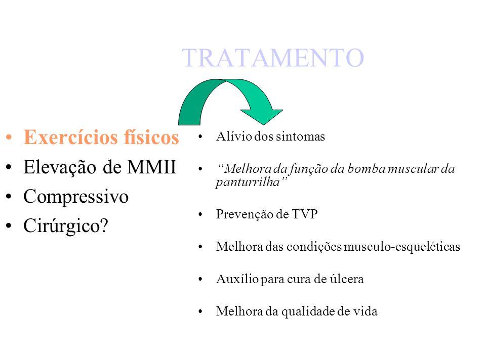 """TRATAMENTO Exercícios físicos Elevação de MMII Compressivo Cirúrgico? Alívio dos sintomas """"Melhora da função da bomba muscular da panturrilha"""" Prevenç"""